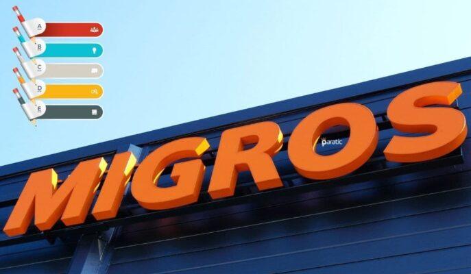 Fitch Migros'un Kredi Notunu Yükseltti, Hisseler Çok Değişmedi