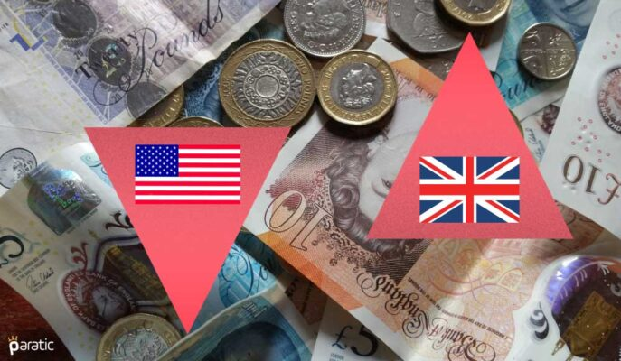 GBP/USD Hayal Kırıklığı Yaratan ABD Verileriyle 5 Haftanın Yükseğine Çıktı
