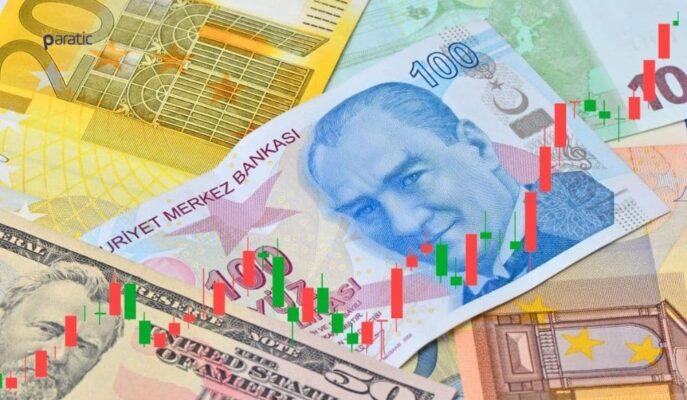 TL,Euro Karşısında En Çok Artan Gelişen Ülke Paraları Arasında