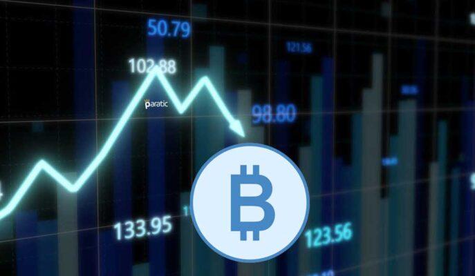 Bitcoin Haftaya Düzeltme ile Başladı ve 40 Bin Doların Altına Düştü