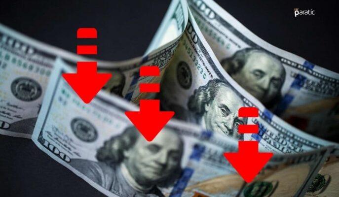 Dolar Endeksi ABD Dış Ticaret Açığı ve İşsizlik Maaş Başvurularıyla Negatif