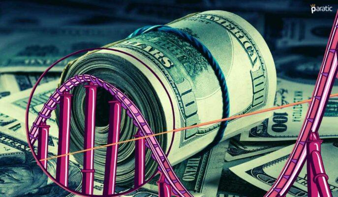 Dolar Endeksi Kasım 2020 Sonrası En Yüksek Seviyelerinde İstikrar Kazanıyor