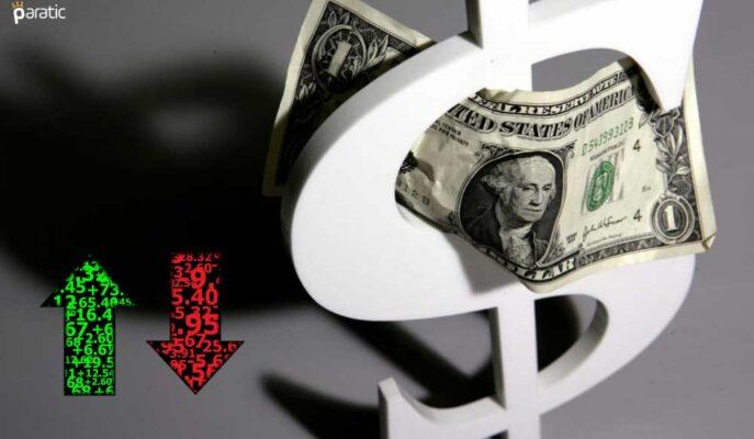 Dolar Endeksi Powell Öncesi 93 Altında Sessiz İlerliyor