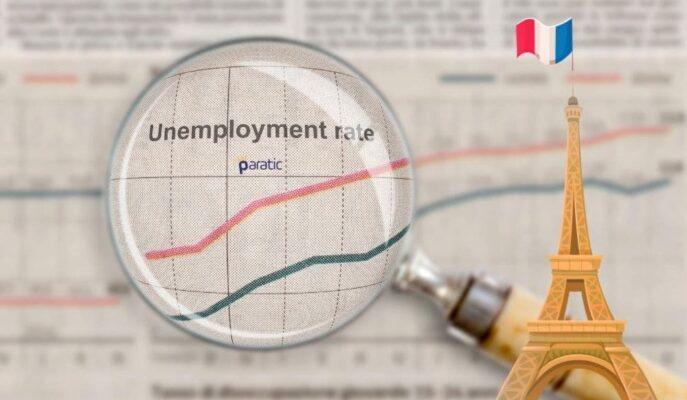 Fransa'da İşsizlik 2. Çeyrekte 0,1 Puan Azalarak %8'e Geriledi