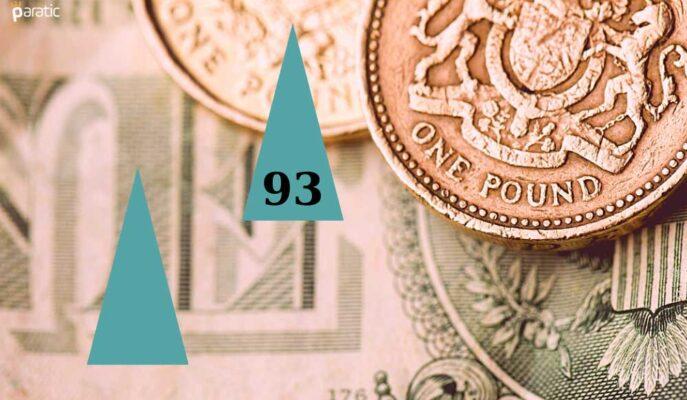 GBP/USD Jackson Hole Öncesi 1,37 Üzerinde Hareket Ediyor