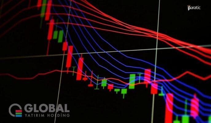 626 Milyon TL Gelir Açıklayan Global Holding Hisseleri %2,5 Ekside
