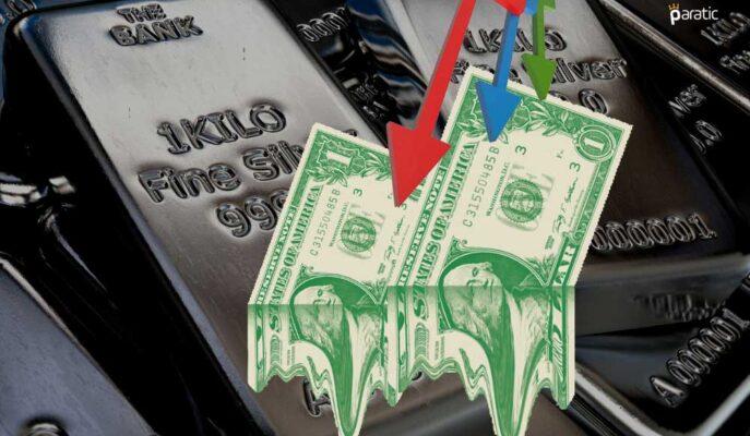 Gümüş 3 Hafta Sonra 24 $ Üzerinde İstikrar Kazanıyor