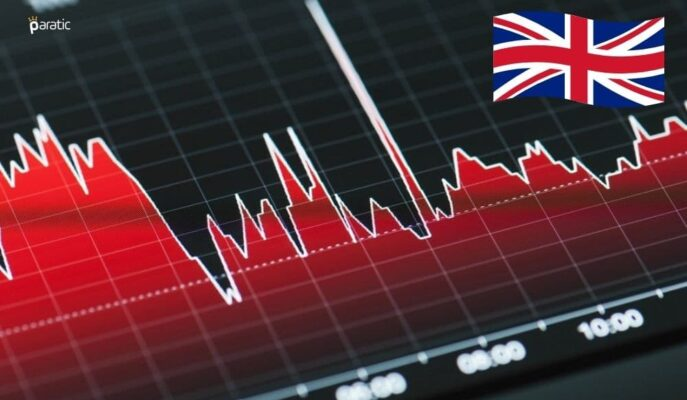İngiltere Piyasaları Merkez Bankası'nın Faiz Kararının Ardından Düşüyor