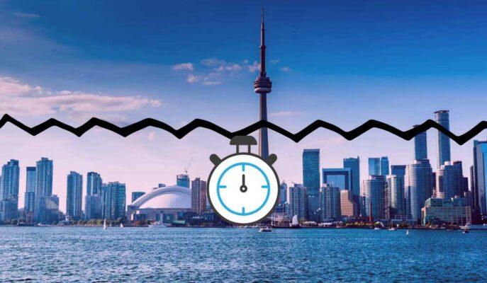Kanadalı S&P/TSX Endeksi Küresele Paralel Temkinli Fiyatlanıyor
