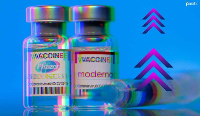 Pfizer/Biontech ve Moderna Hisseleri Aşılara Zam Haberleriyle Yükseldi