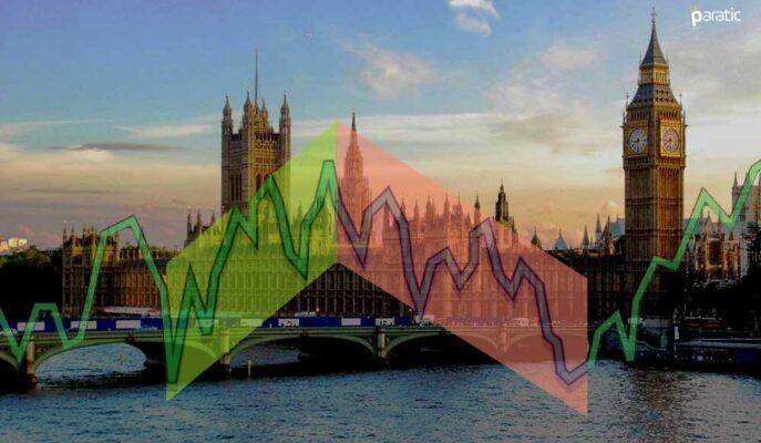 7 Bin Puan Üzerinde Seyreden İngiliz FTSE 100 Yatay İlerliyor
