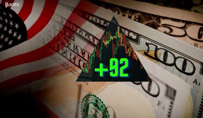 92'lerde Dalgalanan Dolar Endeksi için Gerileme Bekleniyor