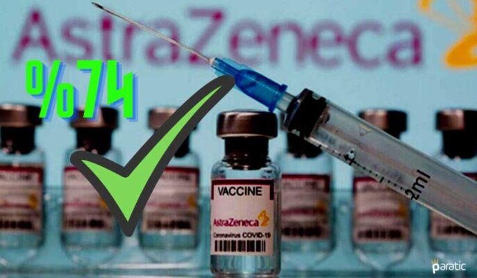 AstraZeneca'nın Covid Aşısı %74 Etkinlik Gösterirken Hisseler Artıyor