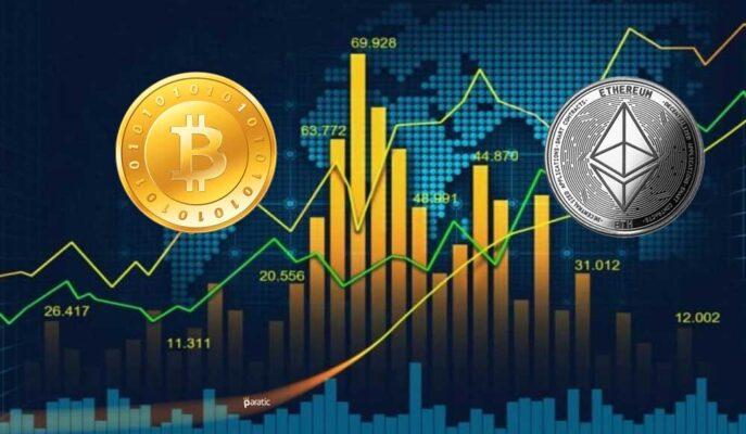 Bitcoin 47 Bin Dolar Üzerine Çıkarken Ethereum Kazançlarını Artırdı