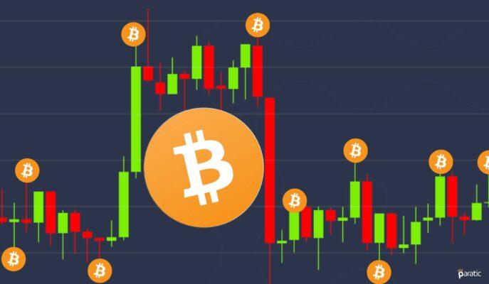 Bitcoin'deki Sert Düşüş Sonrası Analistler Fiyat Oynaklığının Artacağını Düşünüyor