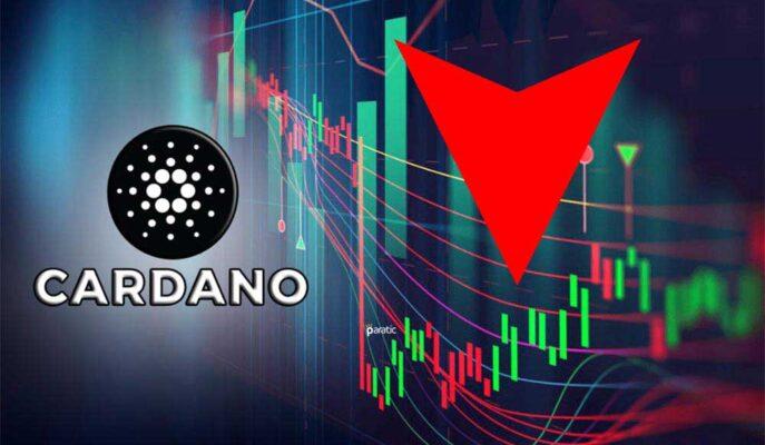 Cardano, Alonzo Yükseltmesi Sonrası %10'dan Fazla Düştü