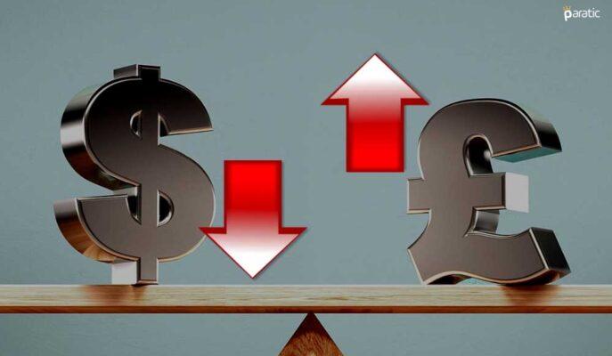Dolardaki Gerilemeden Destek Alan GBP/USD Toparlanmaya Çalışıyor