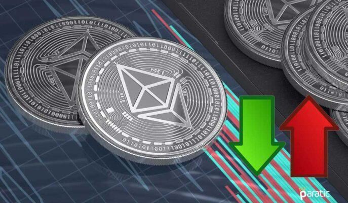 Ethereum Sert Düşüş Sonrası 3 Bin Dolar Üzerinde Tutunuyor