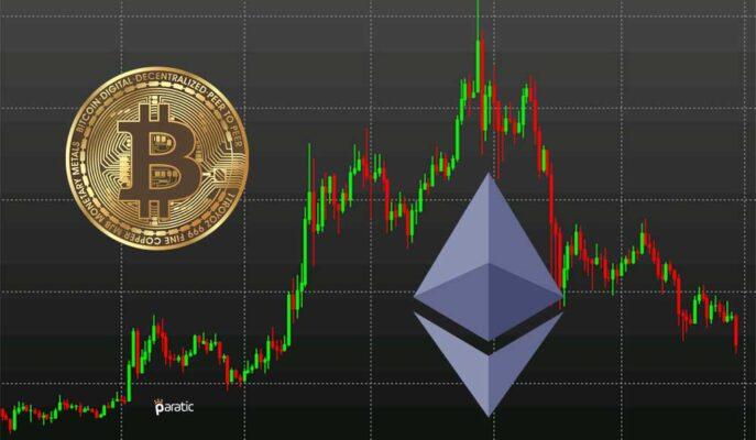 Ethereum Çin'in Açıklaması Sonrası Bitcoin Karşısında Değer Kaybetti