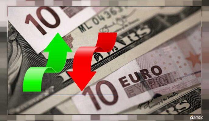 EUR/USD Sert Düşen Perakende Satış Verisiyle Kayba Yöneldi
