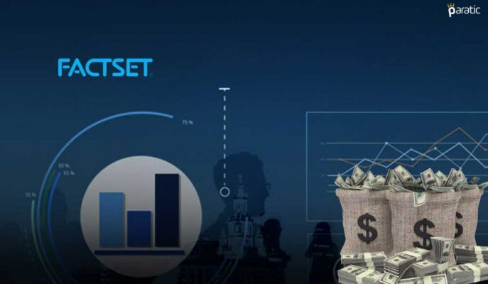 FactSet İçerik ve Teknoloji Yatırımlarıyla %7 Gelir Artışı Bildirdi