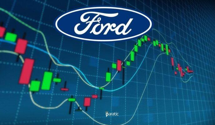 Ford Hisseleri Farkındalık Odaklı Otomobilden Destek Bulmadı