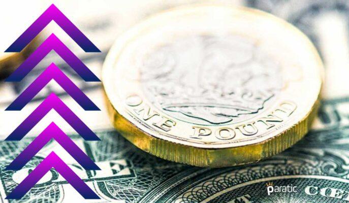 GBP/USD FED ile 1,36 Sınırına Geriledikten Sonra Pozitife Döndü