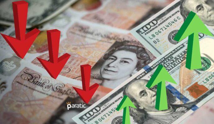 GBP/USD Toparlanması Sterlindeki Aşağı Yönlü Baskılarla Sonlandı