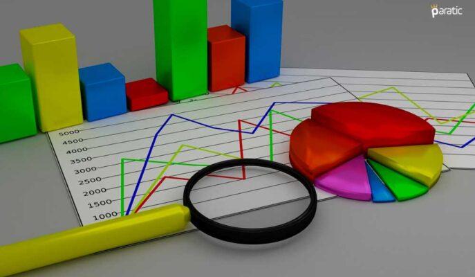 Hizmet ÜFE Ağustos'ta Yıllık %34,47 Arttı