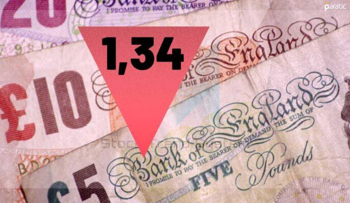 İngiliz Ekonomik Büyümesine Tepkisiz Kalan GBP/USD Düşüşe İlerliyor