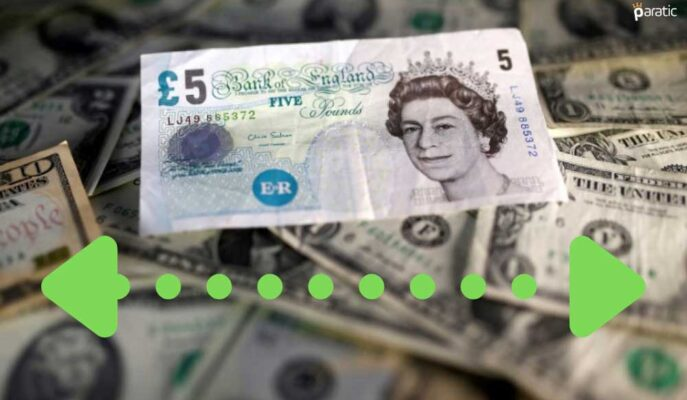 İngiltere Verilerine Tepkisiz Kalan GBP/USD 1,38'lerde Yatay Seyrediyor