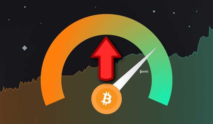 Kripto Para Piyasasının Aşırı Açgözlü Olması Bazı Yatırımcıları Korkutuyor