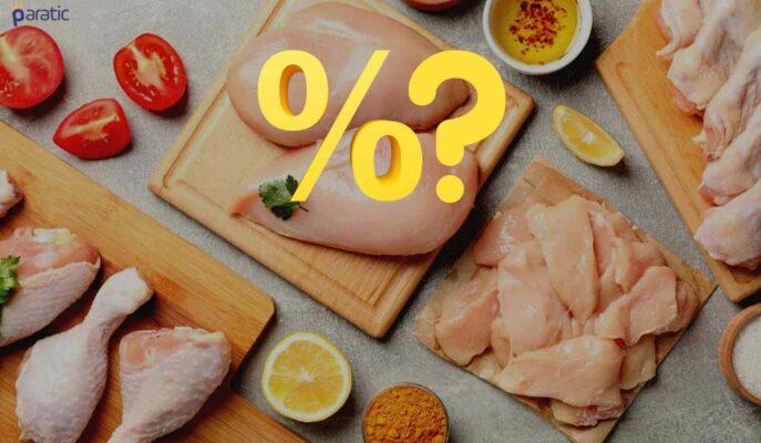 Temmuz Ayında Tavuk Eti Üretimi Yıllık Bazda %7,1 Azaldı