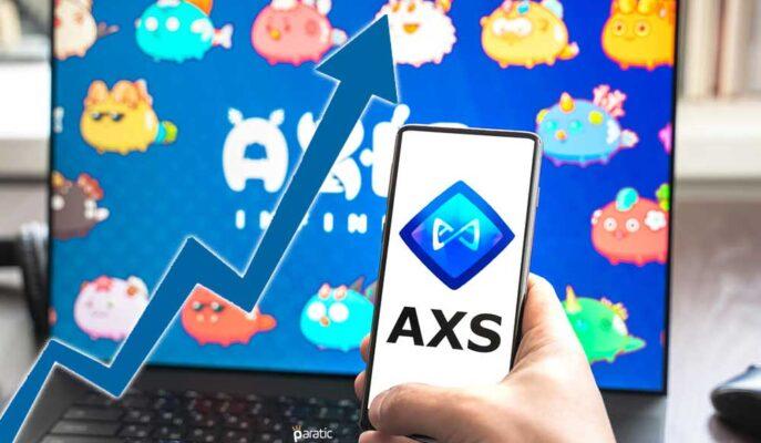 Axie Infinity Fiyatını Son 3 Aydaki Rallisini 150 Doların Üzerine Taşıdı