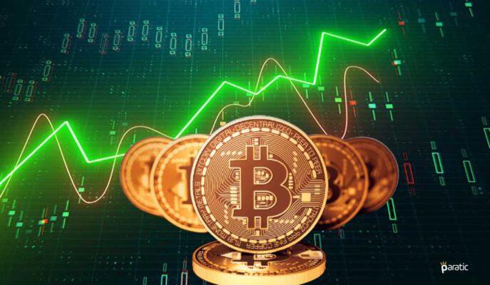 Bitcoin RSI İndikatörü Zirveye Giderken 200 Bin Dolar Fiyat Tahmini Yapıldı