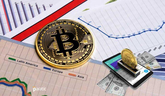 Bitcoin'in 55 Bin Dolara Yükselişi Sonrası Düzeltme Beklentisi Artıyor