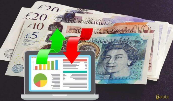 GBP/USD Karışık İngiltere Verilerinin Ardından 1,36 Seviyesini Korudu