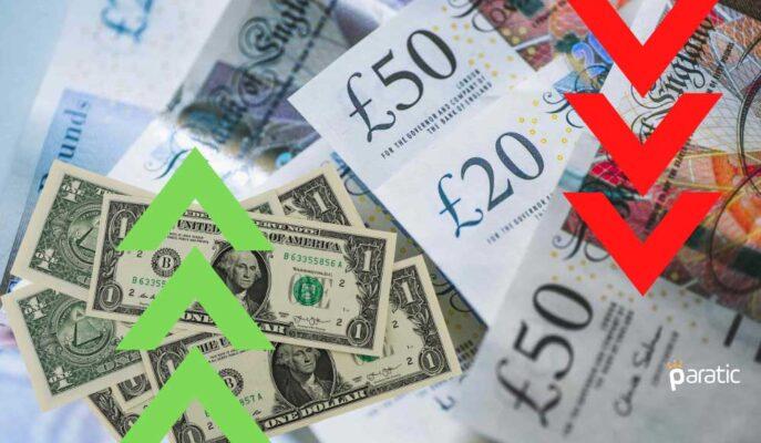 GBP/USD, Piyasadaki Korkularla 1,36'nın Altında Kalmaya Devam Ediyor