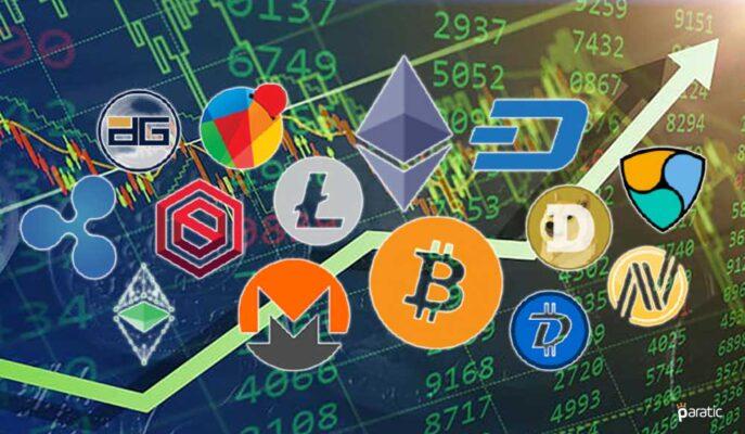Kripto Para Piyasası 3. Çeyrekte Yüzde 40 Büyüme Kaydetti