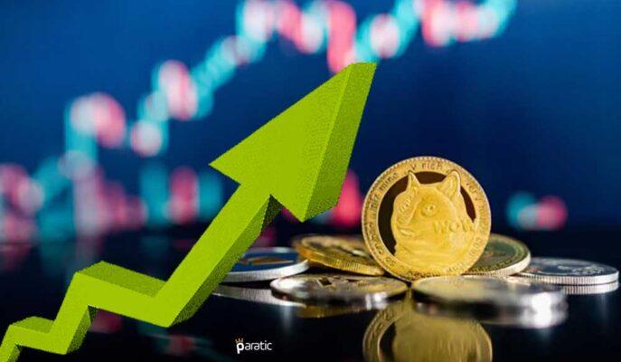 Shiba Inu, Yüklü Satış Sonrası %40 Yükseliş ile Kayıplarını Geri Alıyor